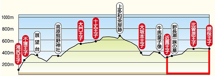 chikatsuyu-tsugizakura-chart.jpg