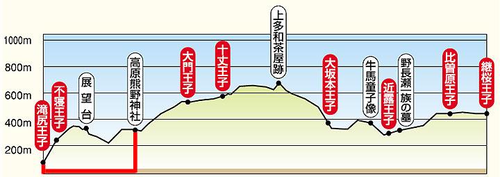 takijiri-takahara-chart.jpg