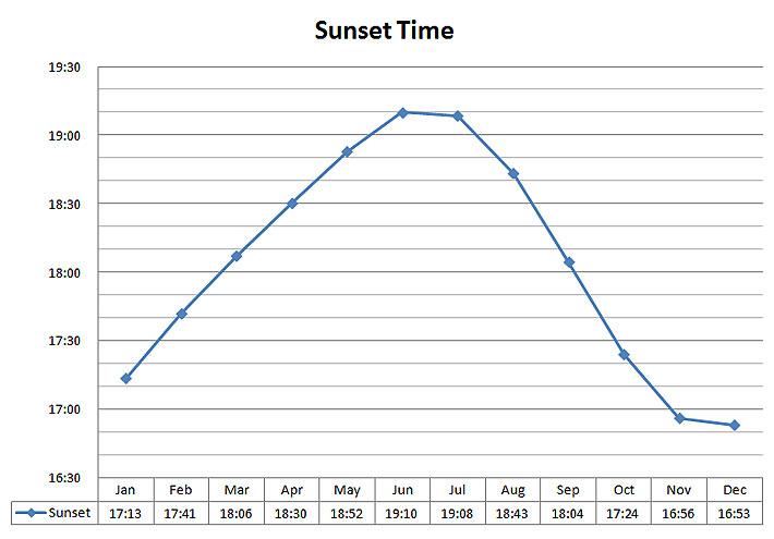 sunset-times-kumano.jpg