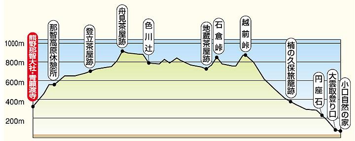 ogumotori-goe-chart.jpg