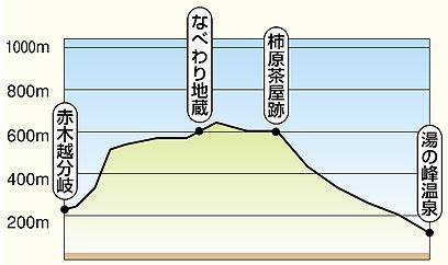 akagi-goe-chart.jpg