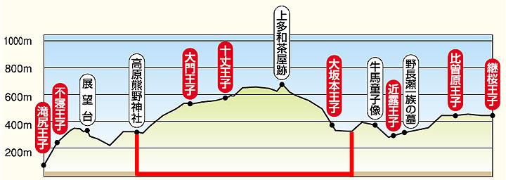 takahara-gyubadoji-guchi-chart.jpg