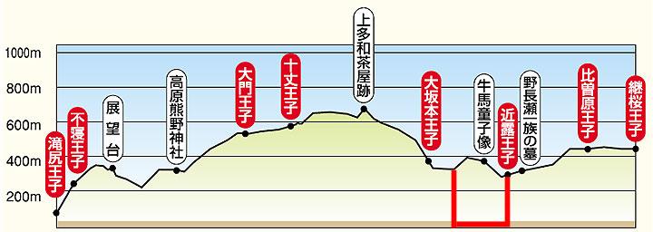 gyubadoji-chikatsuyu-chart.jpg