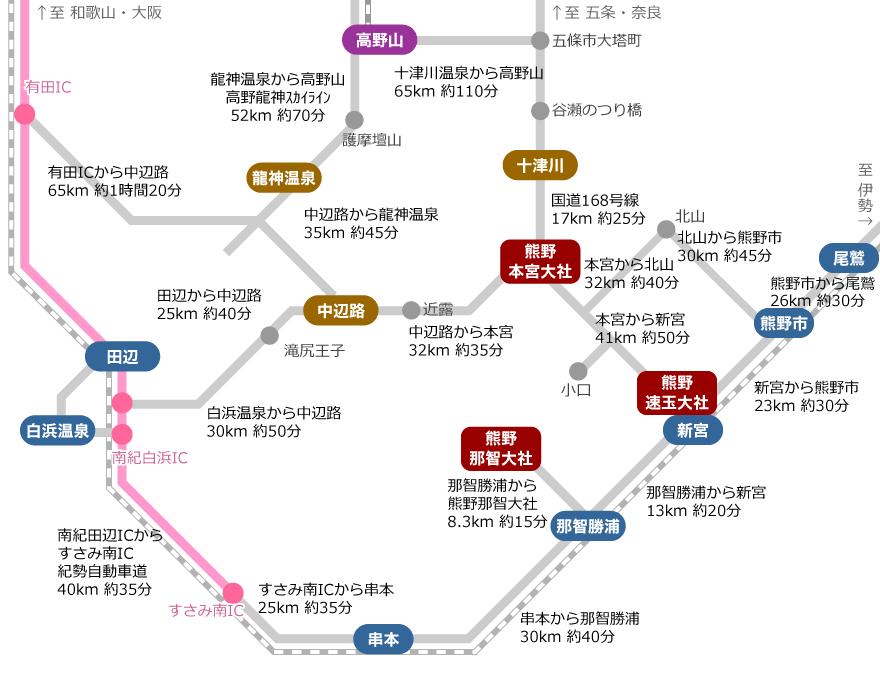 高野・熊野の周辺エリアから田辺への図
