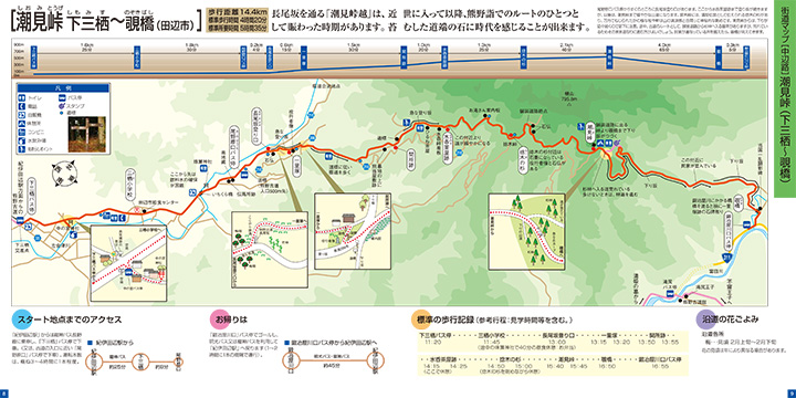 熊野古道中辺路 潮見峠越 ウォークマップ画像