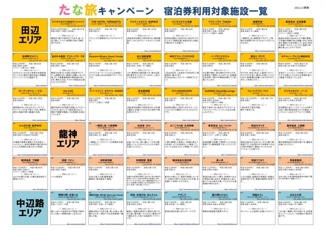 たな旅キャンペーン宿泊券ご利用期間延長のお知らせ